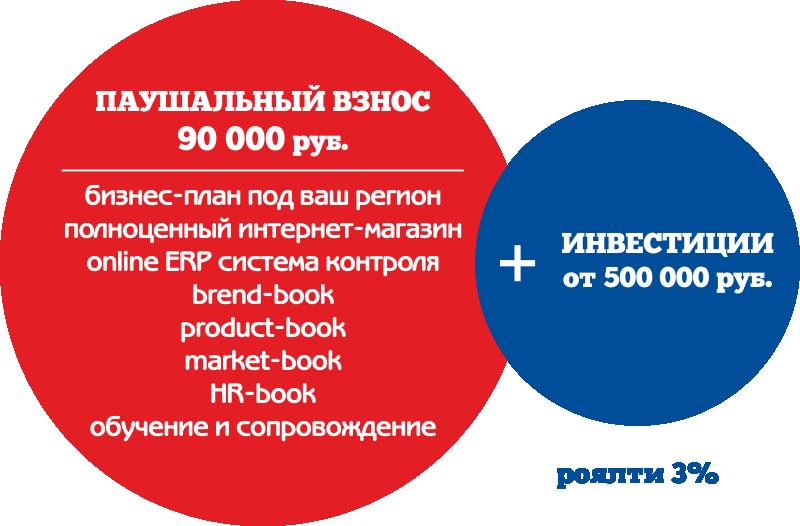 mlinza.ru_for-start